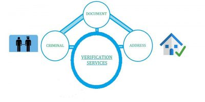 Verification Services at Helper4U