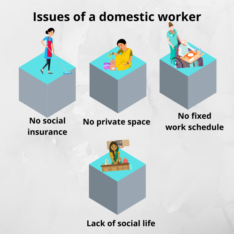 Issues faced by a domestic worker in India